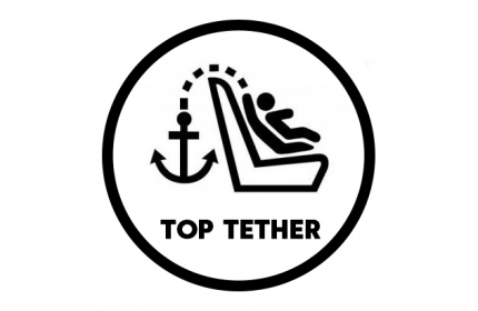 Top Tether - co to vlasně je?